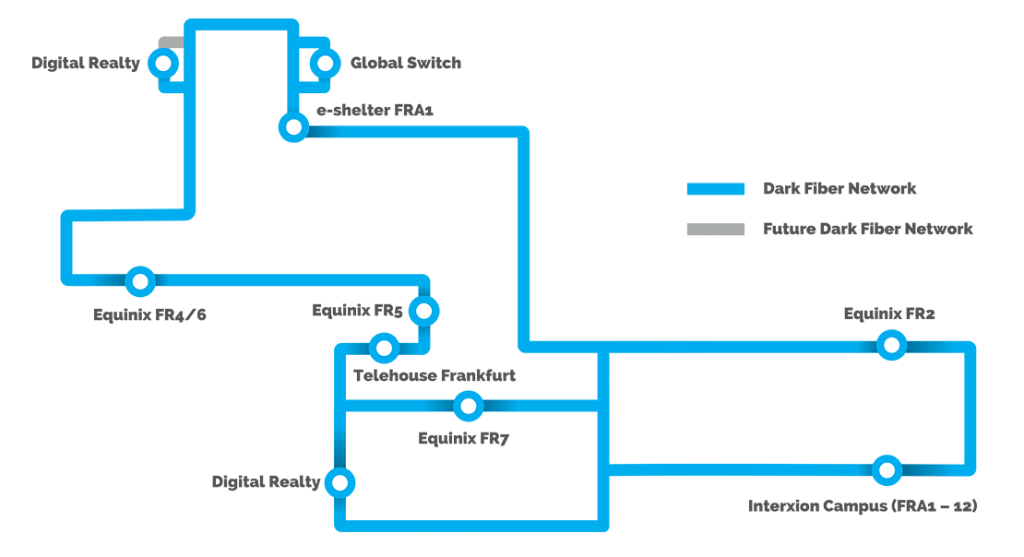 Metronetwerk Frankfurt