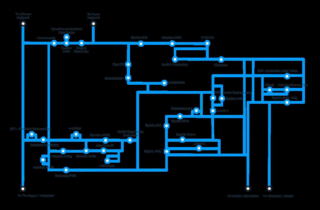 Metronetwerk Amsterdam