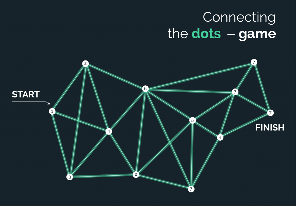 Relined Fiber Network_Connecting the dots - game